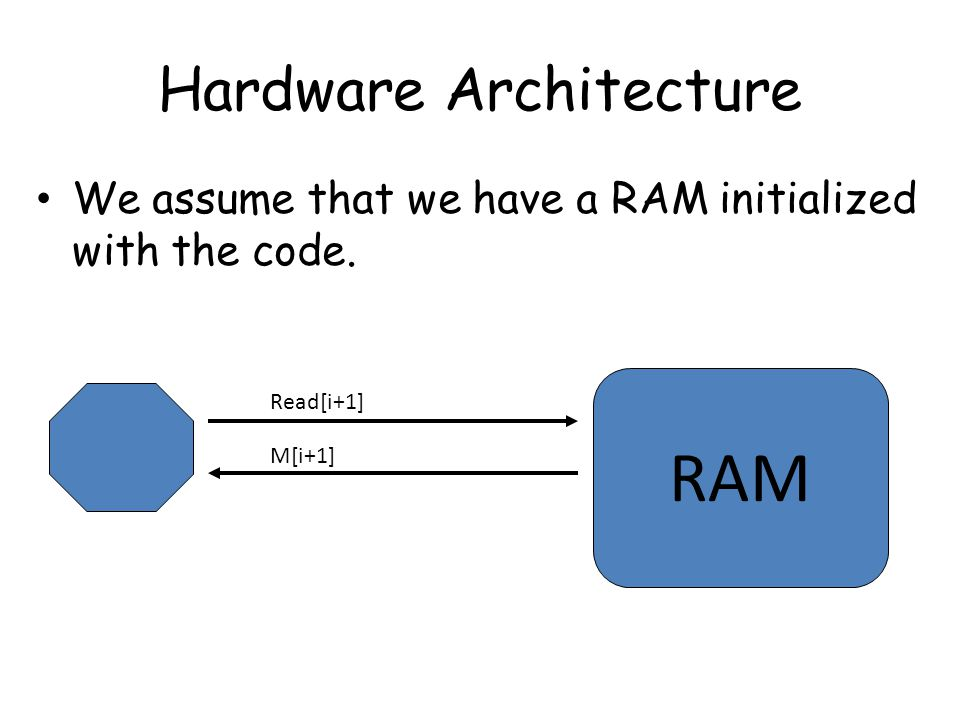 Hardware Architecture RAM We assume that we have a RAM initialized with the code. Read[i+1] M[i+1]
