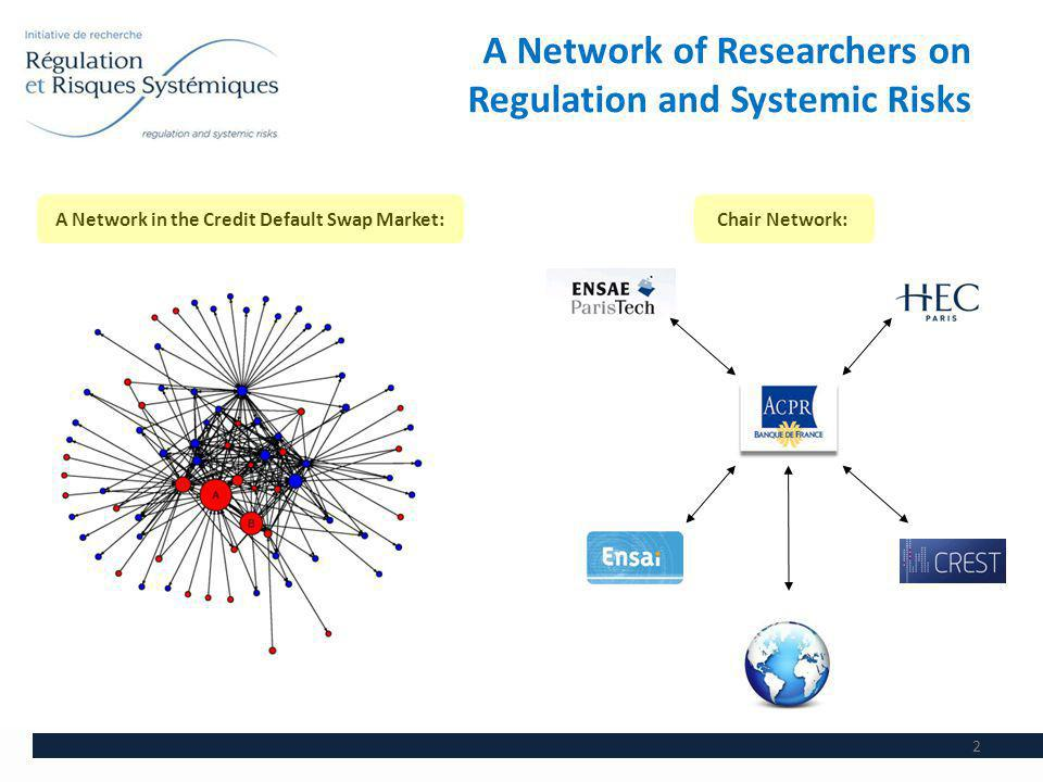 A Network of Researchers on Regulation and Systemic Risks 2 A Network in the Credit Default Swap Market: Chair Network: