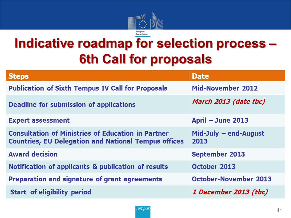 Indicative roadmap for selection process – 6th Call for proposals 41 StepsDate Publication of Sixth Tempus IV Call for ProposalsMid-November 2012 Dead
