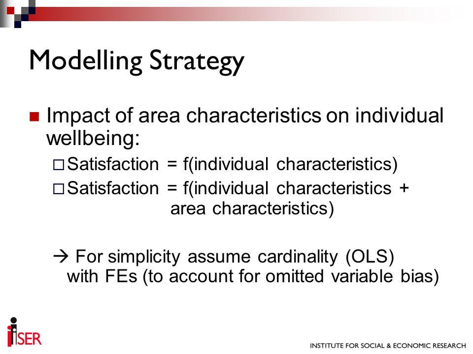Impact of area characteristics on individual wellbeing: Satisfaction = f(individual characteristics) Satisfaction = f(individual characteristics + are