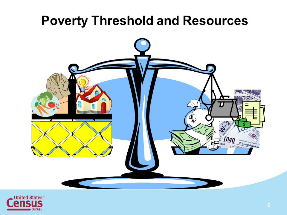 6 Economic Unit of Analysis Official All related individuals who live at the same address Supplemental All related individuals who live at the same address Cohabitors and their relatives Coresident unrelated children who are cared for by the family (such as foster children)