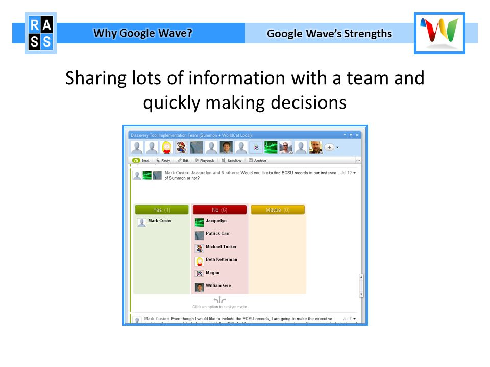 Communication which involves sharing images and files