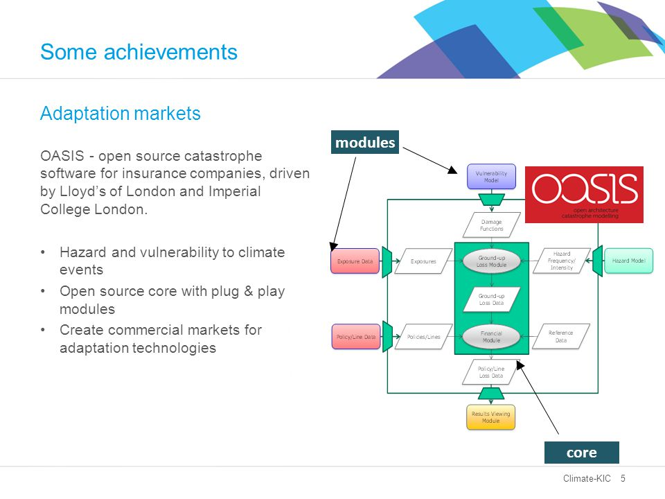Climate-KIC Some achievements Adaptation markets 5 OASIS - open source catastrophe software for insurance companies, driven by Lloyds of London and Imperial College London.