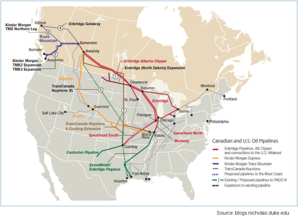 Enbridges Proposal Application – May 2010 Route – 1,177 km pipeline through cordillera + shipping through fjords Capacity – 500,000 barrels of dilbit / day – Twinned Cost - $5.5 billion CAD Source: Sierra Club