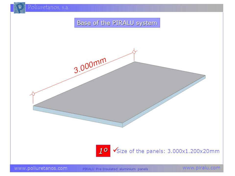 www.piralu.com PIRALU Pre-Insulated aluminium panels www.poliuretanos.com Poliuretanos, s.a. Base of the PIRALU system Size of the panels: 3.000x1.200