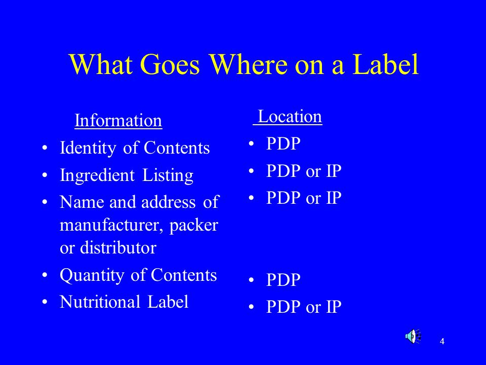 4 What Goes Where on a Label Information Identity of Contents Ingredient Listing Name and address of manufacturer, packer or distributor Quantity of C