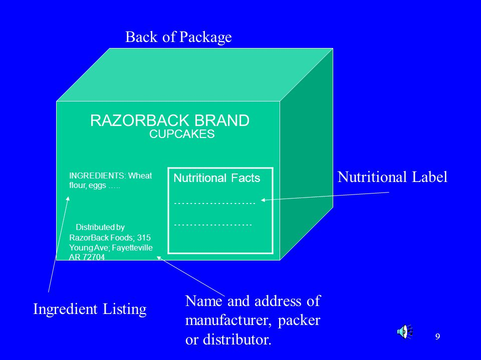 9 RAZORBACK BRAND CUPCAKES Distributed by RazorBack Foods; 315 Young Ave; Fayetteville AR 72704 INGREDIENTS: Wheat flour, eggs ….. Nutritional Facts …