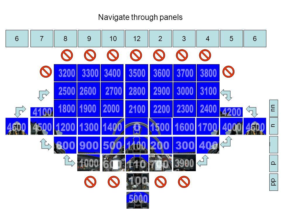 Navigate through panels 1223410985766 uu u _ d dd
