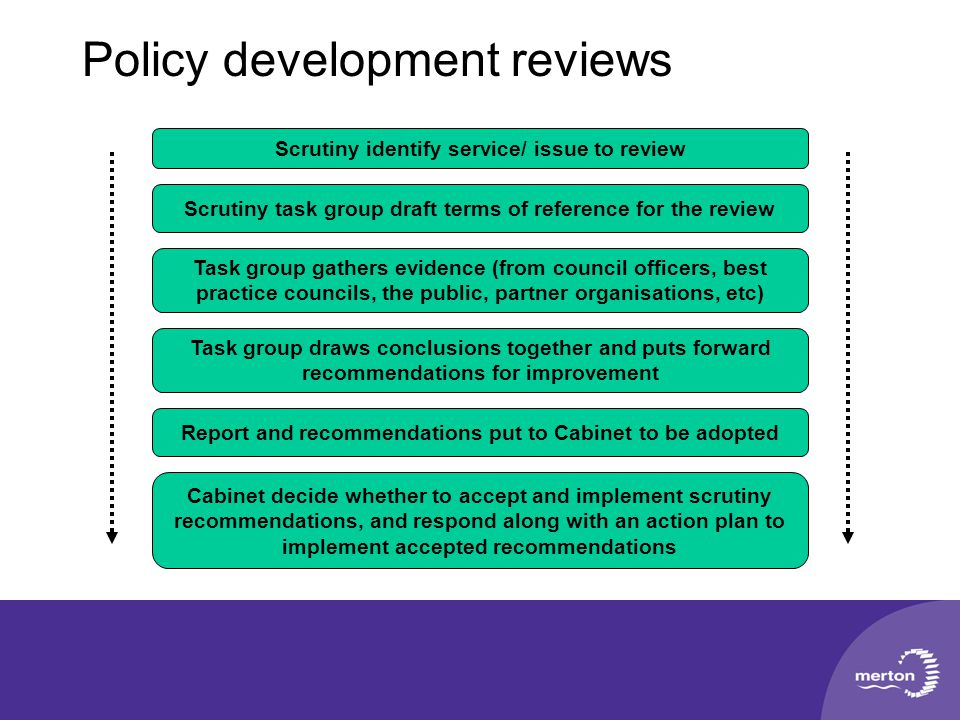 Pre-decision scrutiny of council documents Draft report put forward to the relevant scrutiny panel before Cabinet take their decision Scrutiny panel examines proposals and challenges lead officers/ cabinet members on proposals and/ or alternatives.