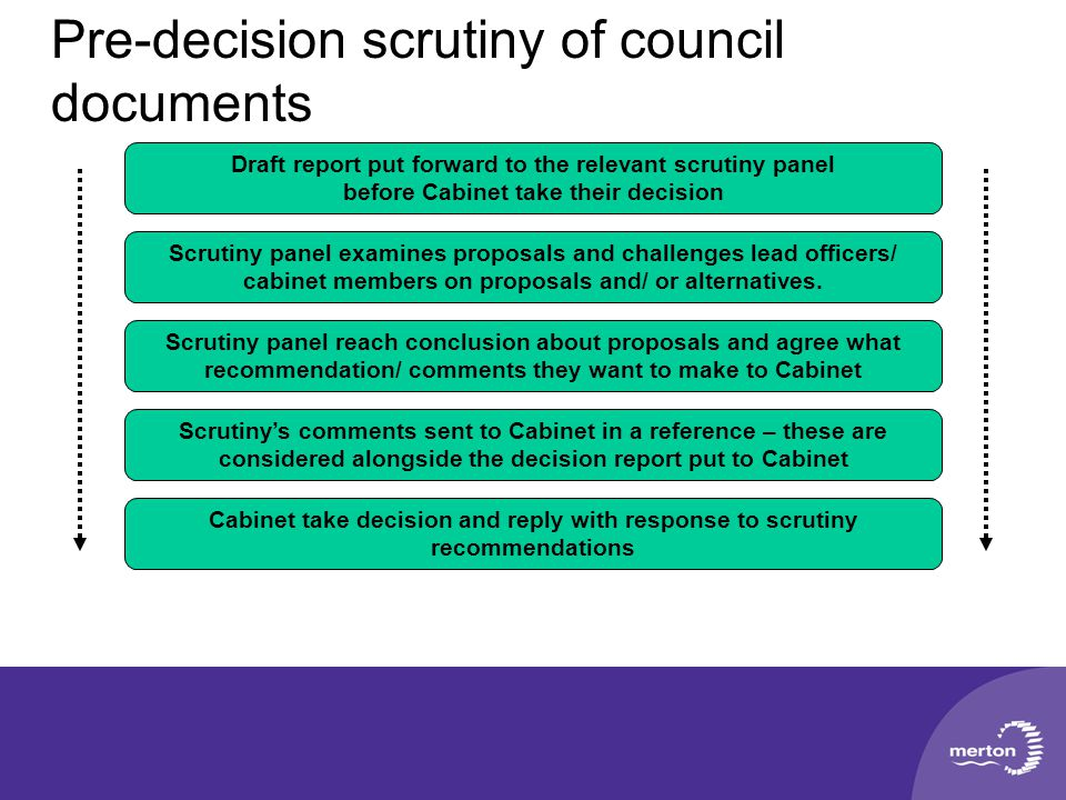 Pre-decision scrutiny of council documents Draft report put forward to the relevant scrutiny panel before Cabinet take their decision Scrutiny panel e