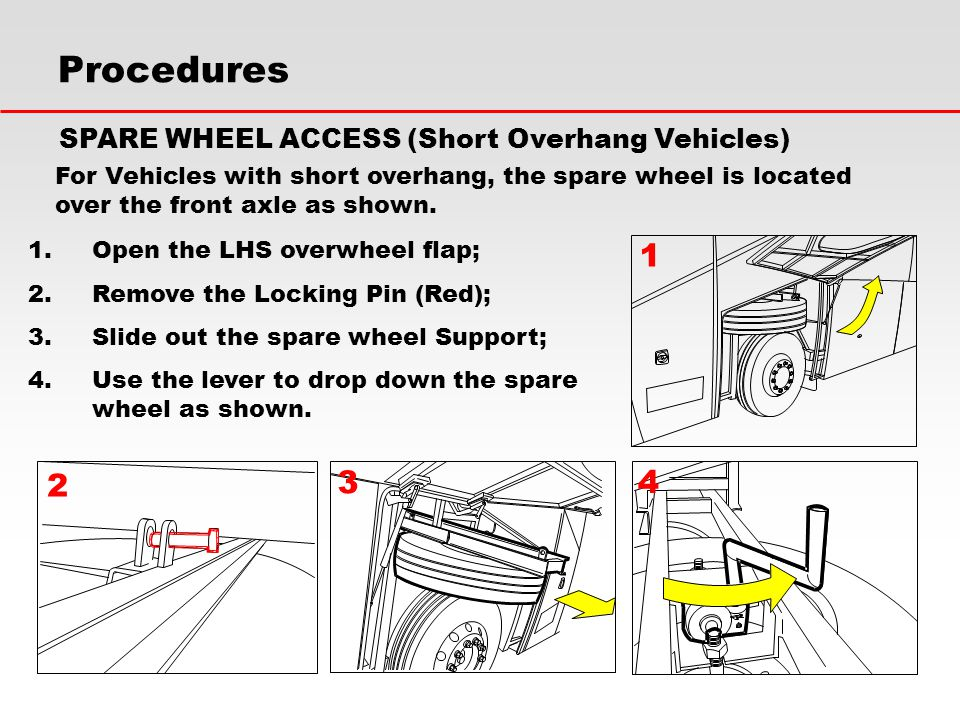 SPARE WHEEL ACCESS (Short Overhang Vehicles) For Vehicles with short overhang, the spare wheel is located over the front axle as shown. Procedures 1.O