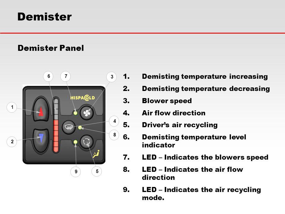 Demister Demister Panel 1 2 3 4 5 6 7 8 9 1.Demisting temperature increasing 2.Demisting temperature decreasing 3.Blower speed 4.Air flow direction 5.