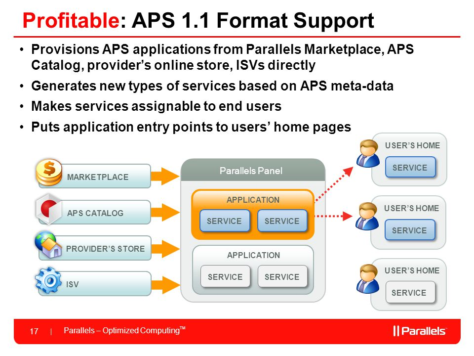 Parallels – Optimized Computing TM 17 Provisions APS applications from Parallels Marketplace, APS Catalog, providers online store, ISVs directly Gener
