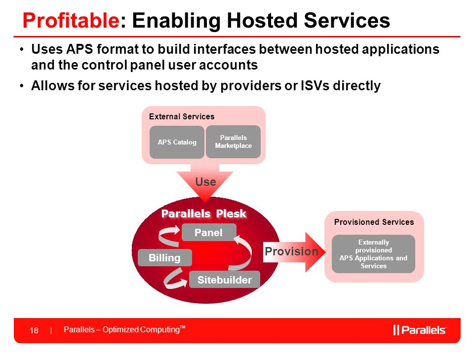 Parallels – Optimized Computing TM 18 Profitable: Enabling Hosted Services Uses APS format to build interfaces between hosted applications and the con