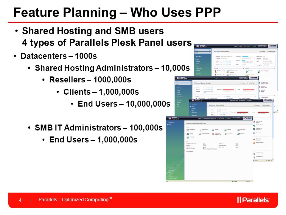 Parallels – Optimized Computing TM 4 Datacenters – 1000s Shared Hosting Administrators – 10,000s SMB IT Administrators – 100,000s Feature Planning – W