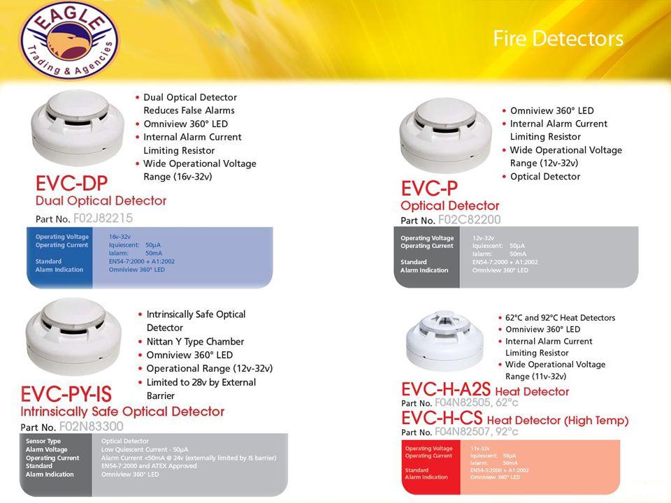 CCTV Camera Intelligent Video Recorder Remote Terminal Fire Alarm Control Panel Loop Fire Alarm Control Panel