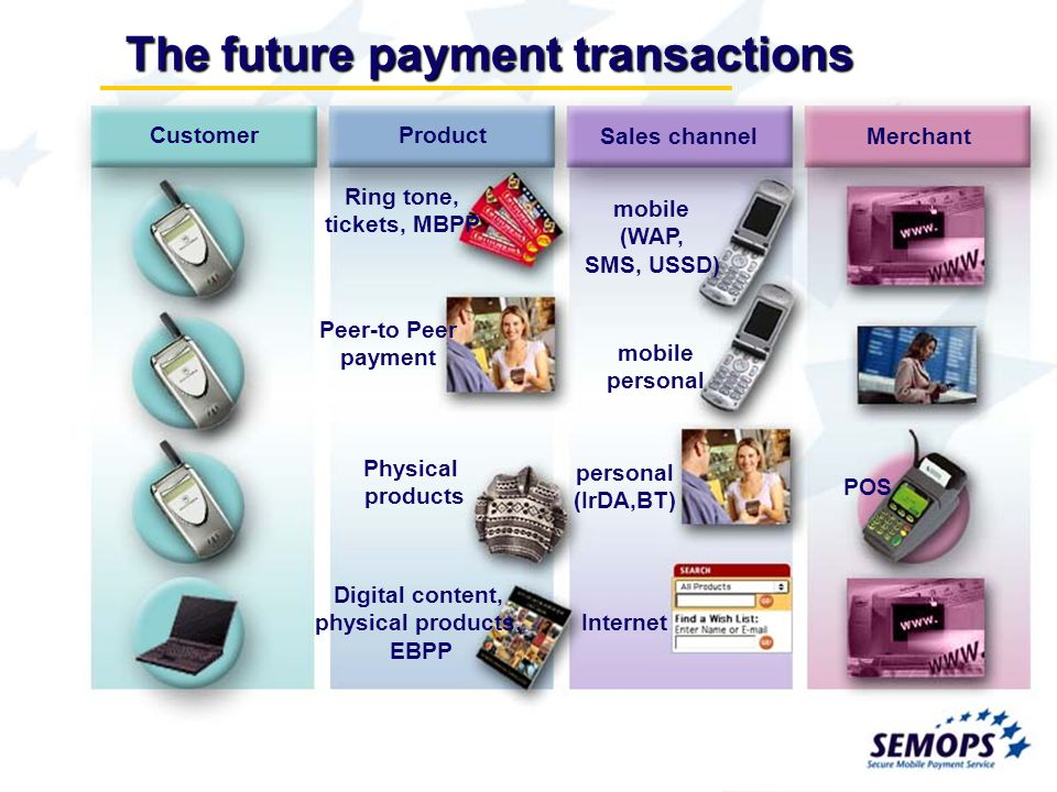 7 Customer Merchant Product Sales channel Ring tone, tickets, MBPP mobile (WAP, SMS, USSD) Peer-to Peer payment mobile personal Physical products personal (IrDA,BT) Internet Digital content, physical products, EBPP POS The future payment transactions