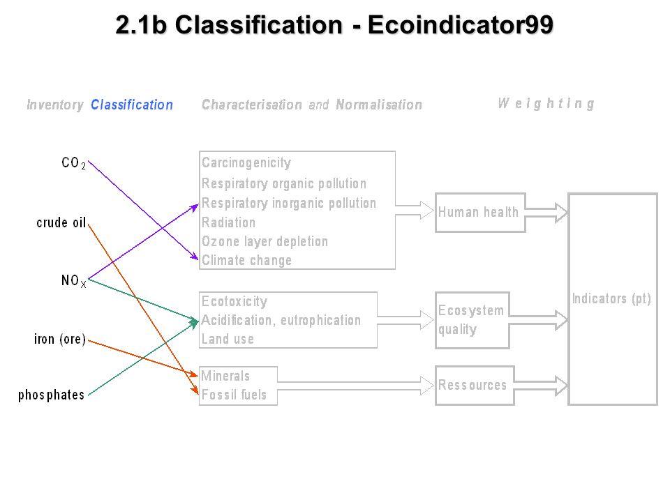 2.1b Classification - Ecoindicator99