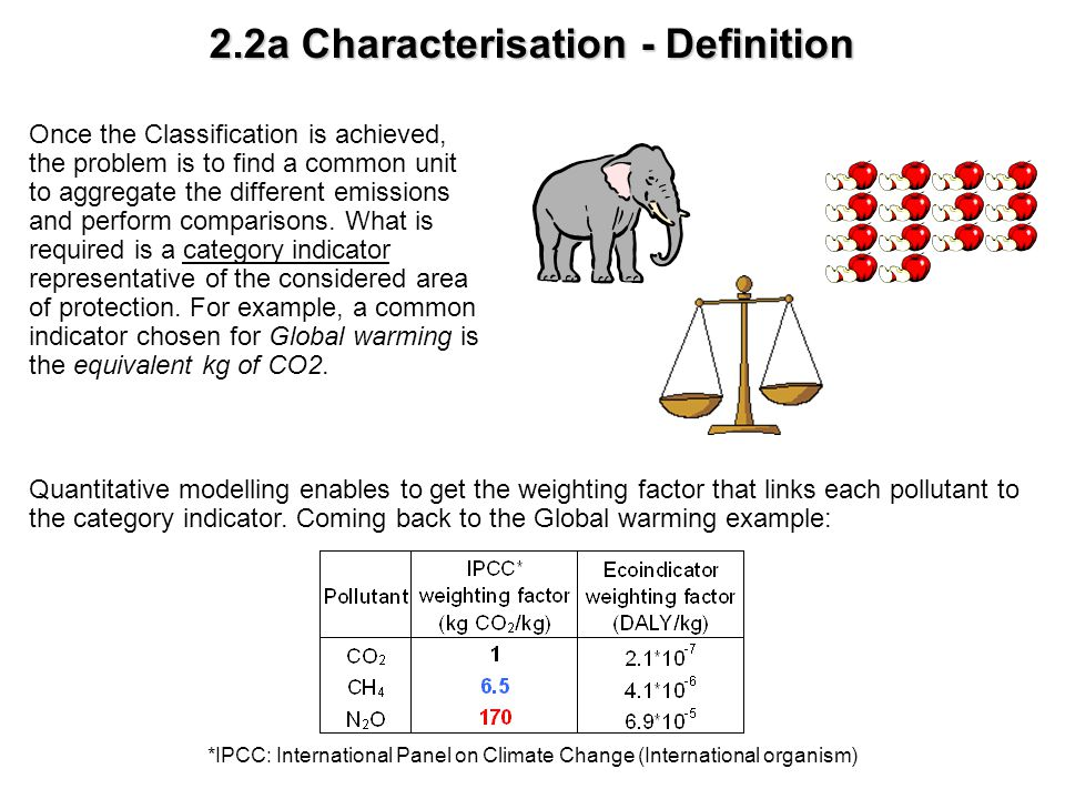 2.2a Characterisation - Definition Once the Classification is achieved, the problem is to find a common unit to aggregate the different emissions and