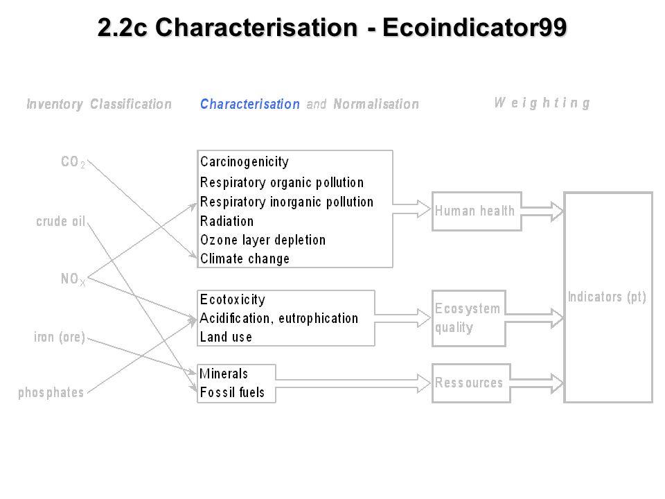 2.2c Characterisation - Ecoindicator99