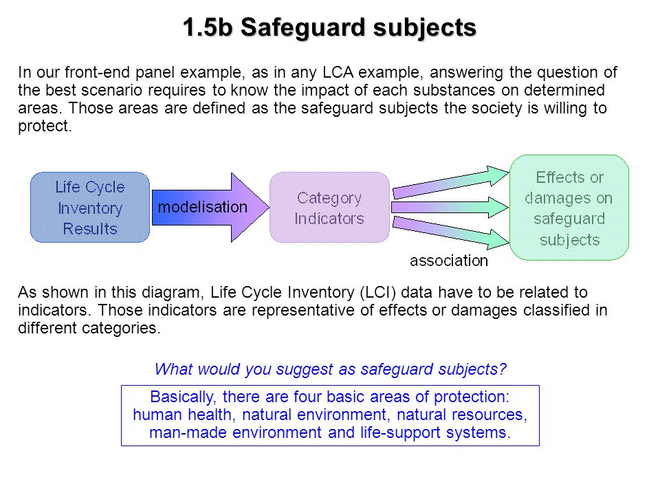 1.5b Safeguard subjects In our front-end panel example, as in any LCA example, answering the question of the best scenario requires to know the impact