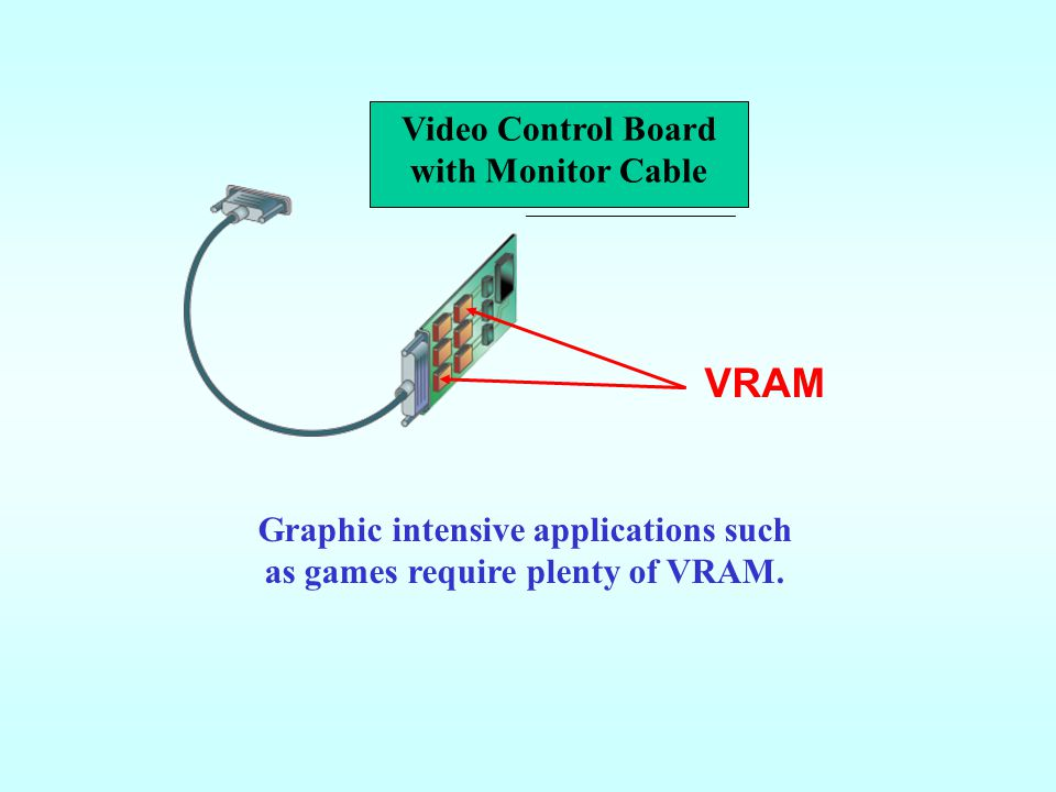 Monitors - Video Controllers The video controller is an interface between the monitor and the CPU. The video controller determines many aspects of a m