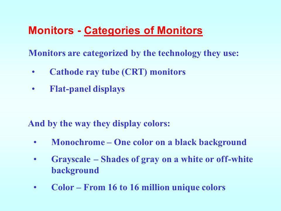 Monitors Categories of Monitors CRT Monitors Flat-Panel Monitors Comparing Monitors Video Controllers