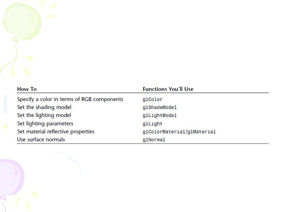 Shading Model // Enable smooth shading glShadeModel(GL_SMOOTH); // Draw the triangle glBegin(GL_TRIANGLES); // Red Apex glColor3ub((GLubyte)255,(GLubyte)0,(GLubyte)0); glVertex3f(0.0f,200.0f,0.0f); // Green on the right bottom corner glColor3ub((GLubyte)0,(GLubyte)255,(GLubyte)0); glVertex3f(200.0f,-70.0f,0.0f); // Blue on the left bottom corner glColor3ub((GLubyte)0,(GLubyte)0,(GLubyte)255); glVertex3f(-200.0f, -70.0f, 0.0f); glEnd();