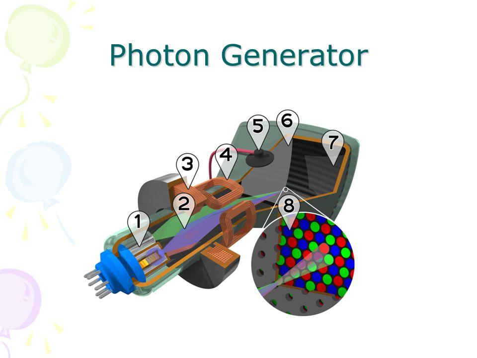 Photon Generator