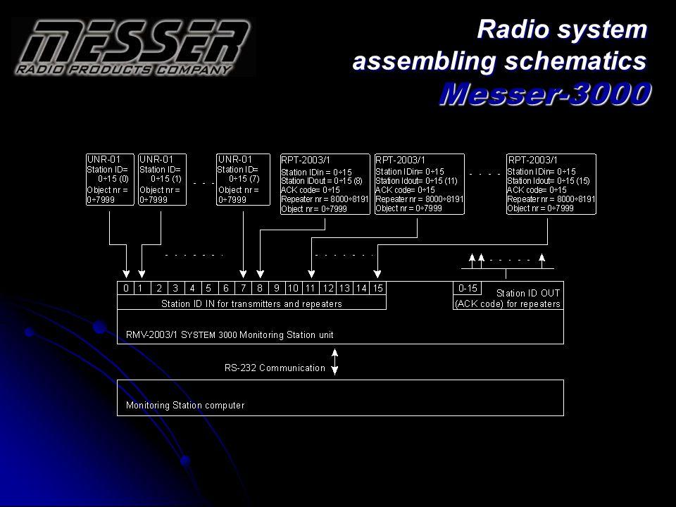 Radio system assembling schematics Messer-3000