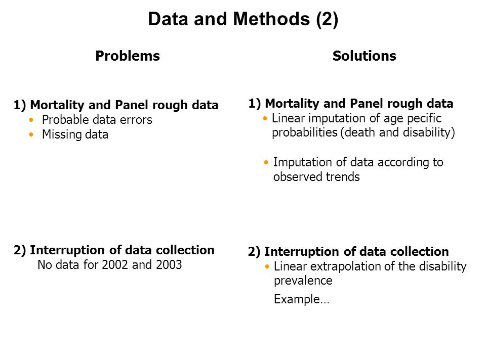 Data and Methods (2) Problems 1) Mortality and Panel rough data Probable data errors Missing data Solutions 1) Mortality and Panel rough data Linear i