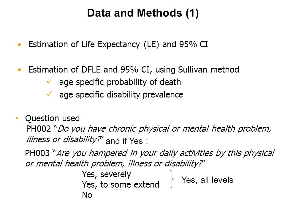 AUT, BEL, DNK, ITA, ESP, SWE Trends in expected life free of disability at age 65, 1995-2003 DEU, GRC, IRL, NDL, PRT FIN, FRA, GBR