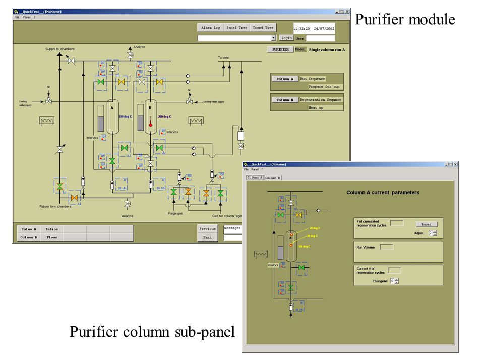 Purifier module Purifier column sub-panel