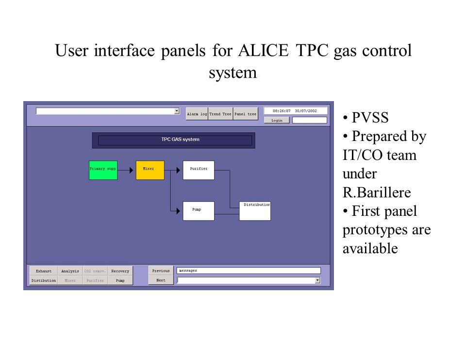 PVSS Pumping module PVSS Mixer module
