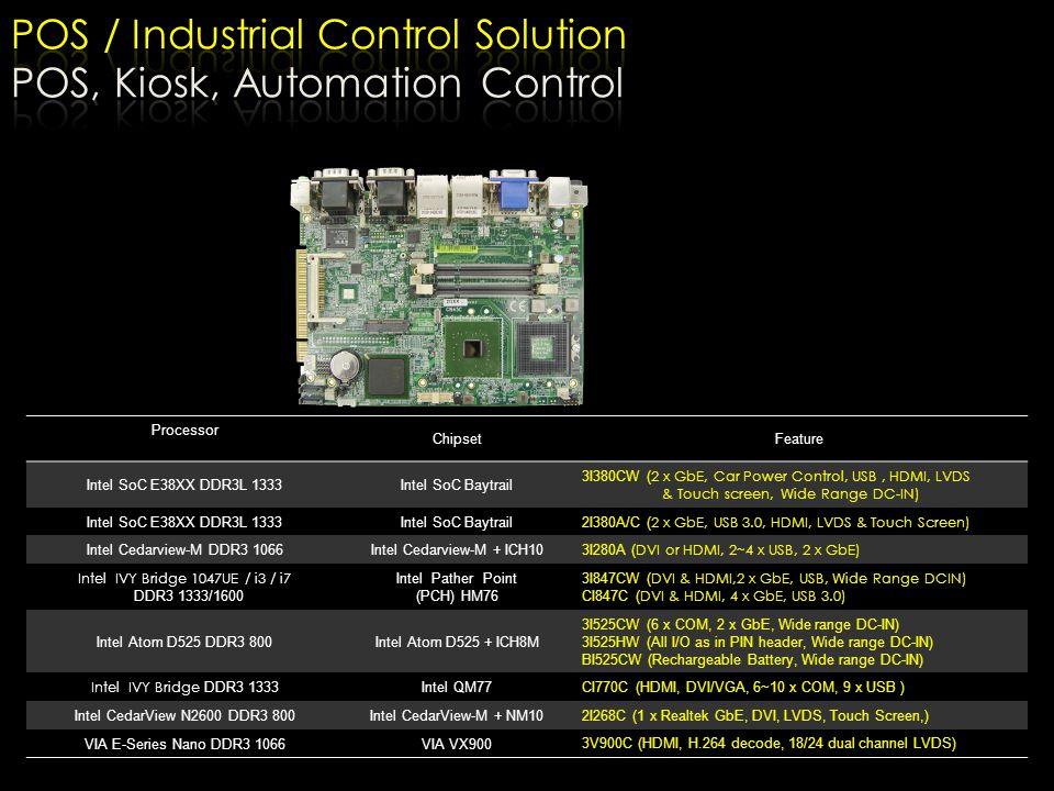 Processor ChipsetFeature Intel SoC E38XX DDR3L 1333Intel SoC Baytrail 3I380CW ( 2 x GbE, Car Power Control, USB, HDMI, LVDS & Touch screen, Wide Range