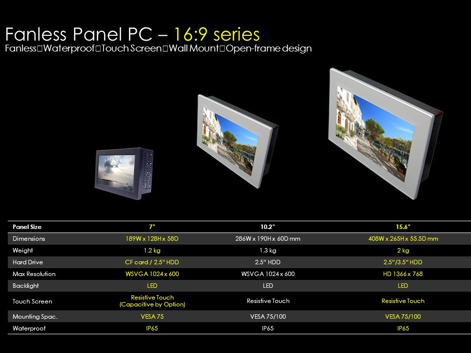 Panel Size710.215.6 Dimensions189W x 128H x 58D286W x 190H x 60D mm408W x 265H x 55.5D mm Weight1.2 kg1.3 kg2 kg Hard DriveCF card / 2.5 HDD2.5 HDD2.5/3.5 HDD Max ResolutionWSVGA 1024 x 600 HD 1366 x 768 BacklightLED Touch Screen Resistive Touch (Capacitive by Option) Resistive Touch Mounting Spac.VESA 75VESA 75/100 WaterproofIP65 Fanless Panel PC – 16:9 series Fanless Waterproof Touch Screen Wall Mount Open-frame design