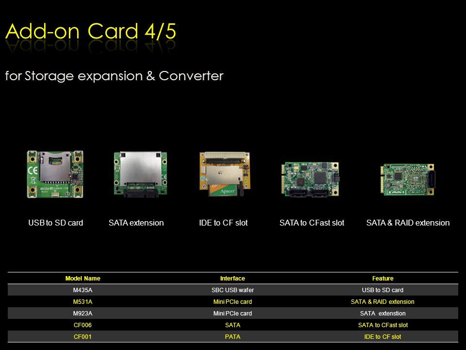 Model NameInterfaceFeature M435ASBC USB waferUSB to SD card M531AMini PCIe cardSATA & RAID extension M923AMini PCIe cardSATA extenstion CF006SATASATA