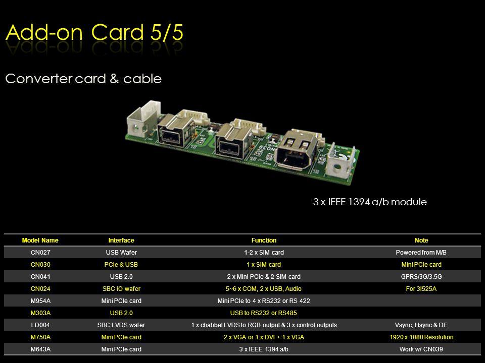 Model NameInterfaceFunctionNote CN027USB Wafer1-2 x SIM cardPowered from M/B CN030PCIe & USB1 x SIM cardMini PCIe card CN041USB 2.02 x Mini PCIe & 2 S
