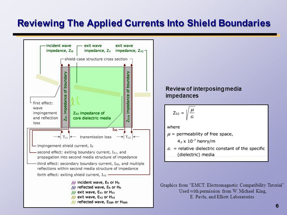 27 EMF Potentials: Key To Stability Graphic from EMCT: Electromagnetic Compatibility Tutorial Used with permission from W.
