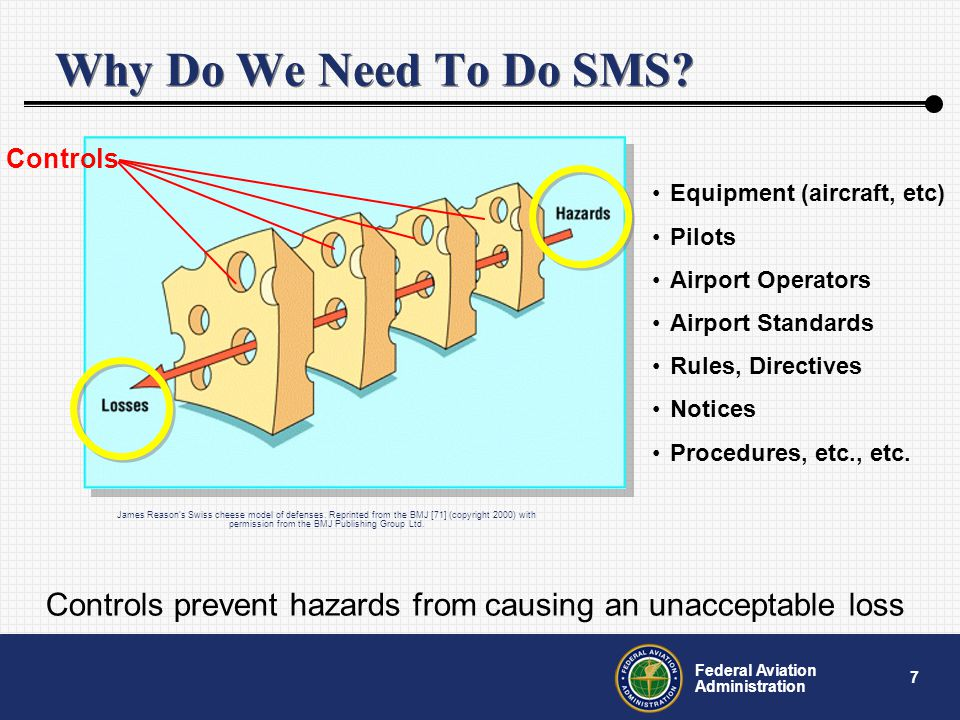 7 Federal Aviation Administration Why Do We Need To Do SMS.
