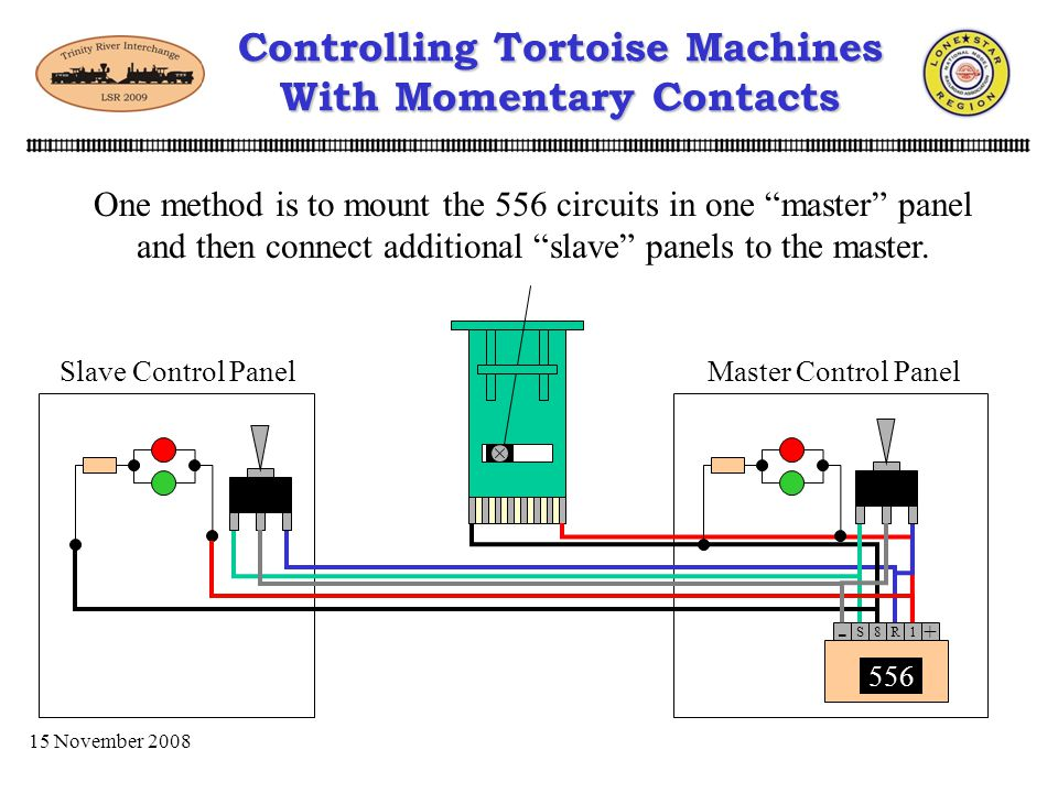 15 November 2008 Controlling Tortoise Machines With Momentary Contacts OK, lets look at how we would install this on a simple track arrangement. MAINL