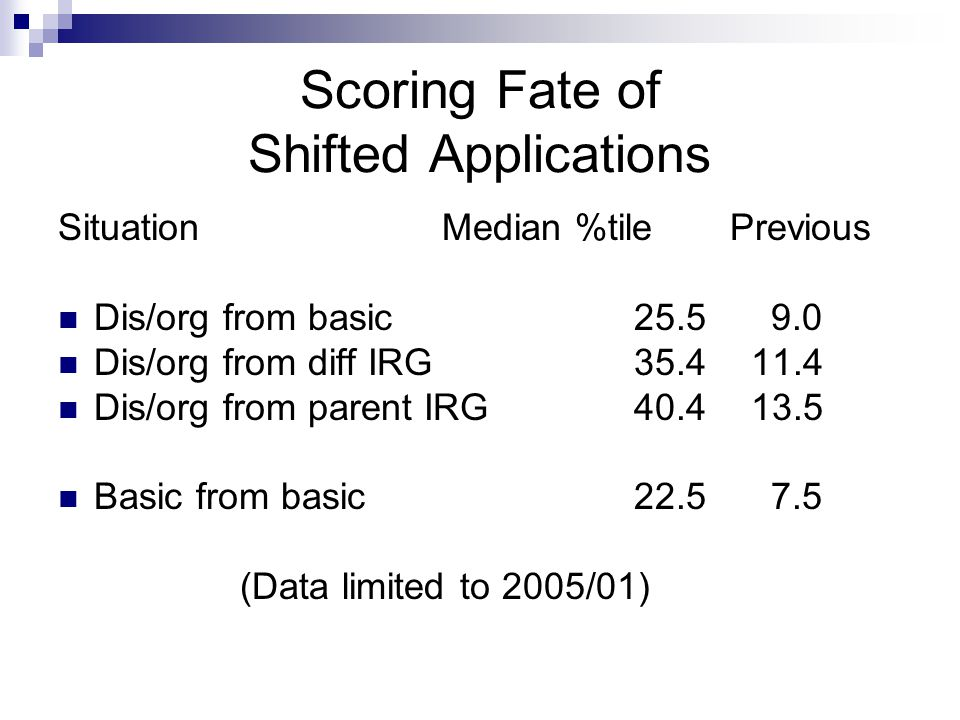 Scoring Fate of Shifted Applications SituationMedian %tilePrevious Dis/org from basic25.5 9.0 Dis/org from diff IRG35.4 11.4 Dis/org from parent IRG40.4 13.5 Basic from basic22.5 7.5 (Data limited to 2005/01)