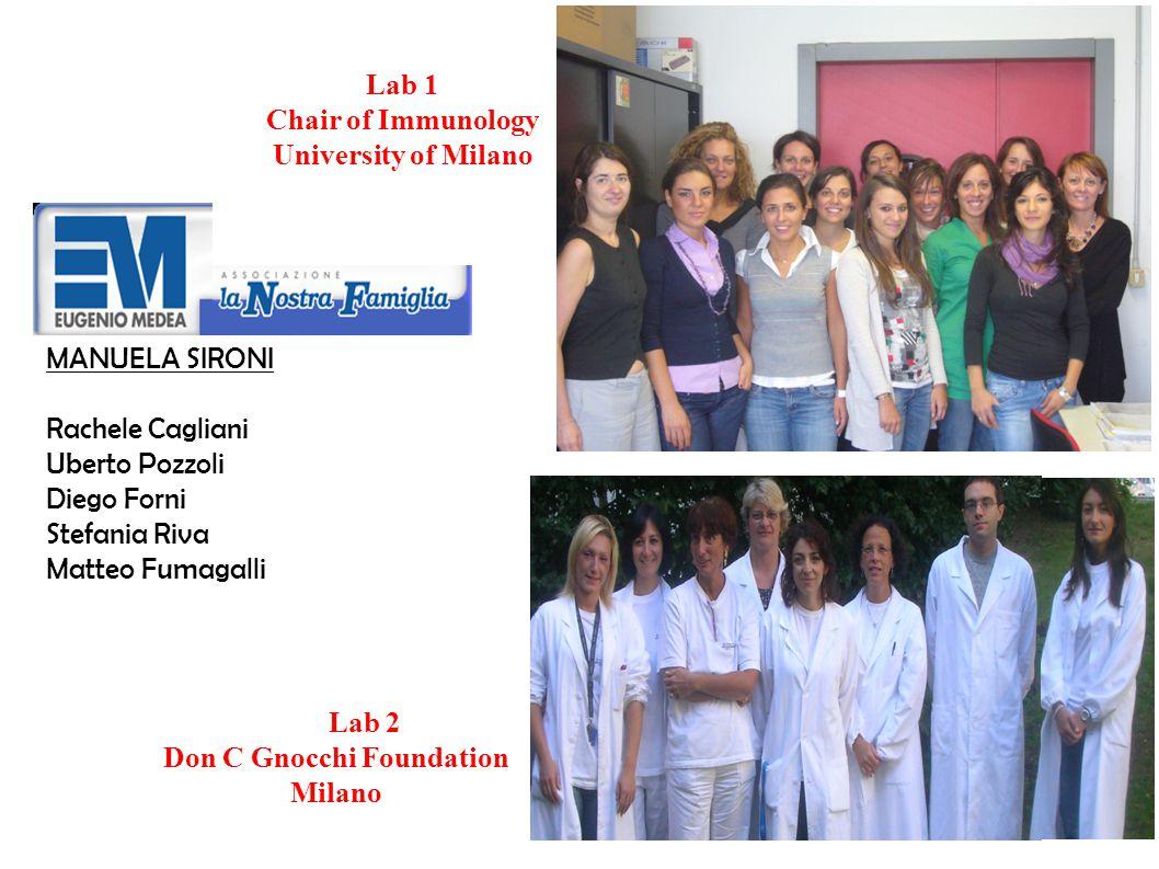 Lab 1 Chair of Immunology University of Milano Lab Lab 2 Don C Gnocchi Foundation Milano MANUELA SIRONI Rachele Cagliani Uberto Pozzoli Diego Forni Stefania Riva Matteo Fumagalli
