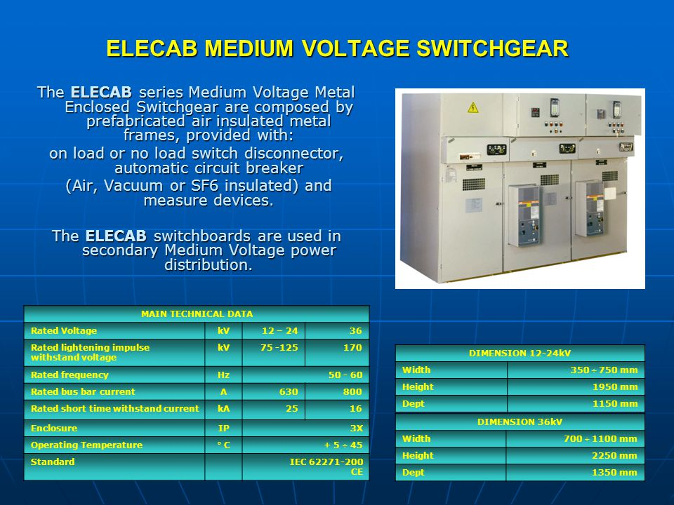 ELECAB MEDIUM VOLTAGE SWITCHGEAR MAIN TECHNICAL DATA Rated VoltagekV12 – 2436 Rated lightening impulse withstand voltage kV75 -125170 Rated frequencyH