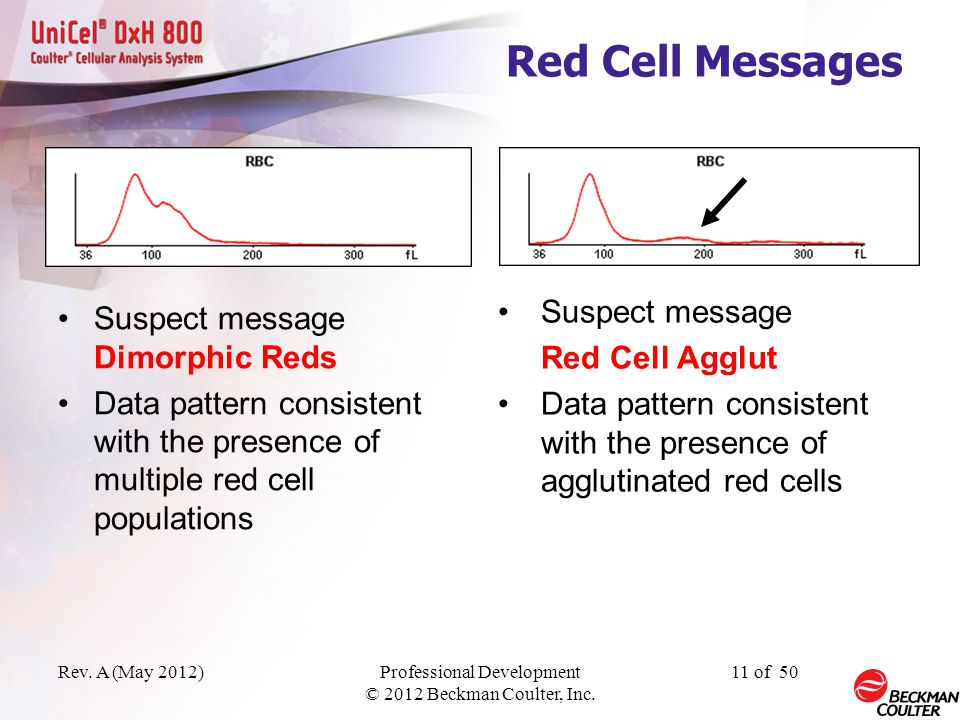 Rev. A (May 2012)Professional Development © 2012 Beckman Coulter, Inc. 10 of 50 Cellular Interference System message Cellular Inter WBC & associated p