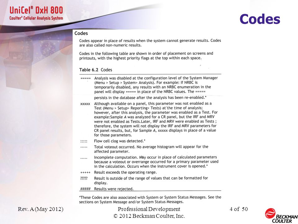 Rev. A (May 2012)Professional Development © 2012 Beckman Coulter, Inc. 4 of 50 Codes