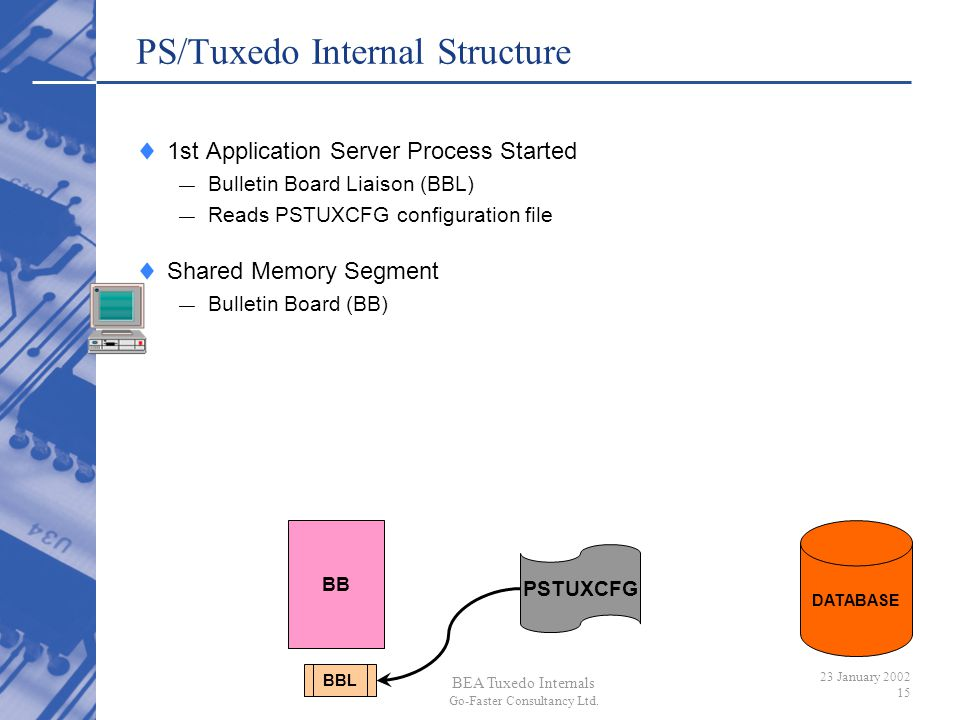 BEA Tuxedo Internals Go-Faster Consultancy Ltd. 23 January 2002 15 PS/Tuxedo Internal Structure DATABASE BBL BB 1st Application Server Process Started