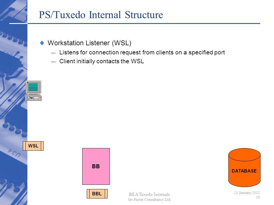 BEA Tuxedo Internals Go-Faster Consultancy Ltd. 23 January 2002 16 PS/Tuxedo Internal Structure DATABASE WSL BBL BB Workstation Listener (WSL) Listens