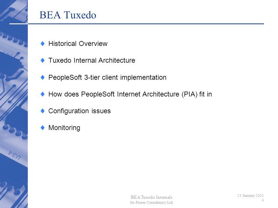 BEA Tuxedo Internals Go-Faster Consultancy Ltd.