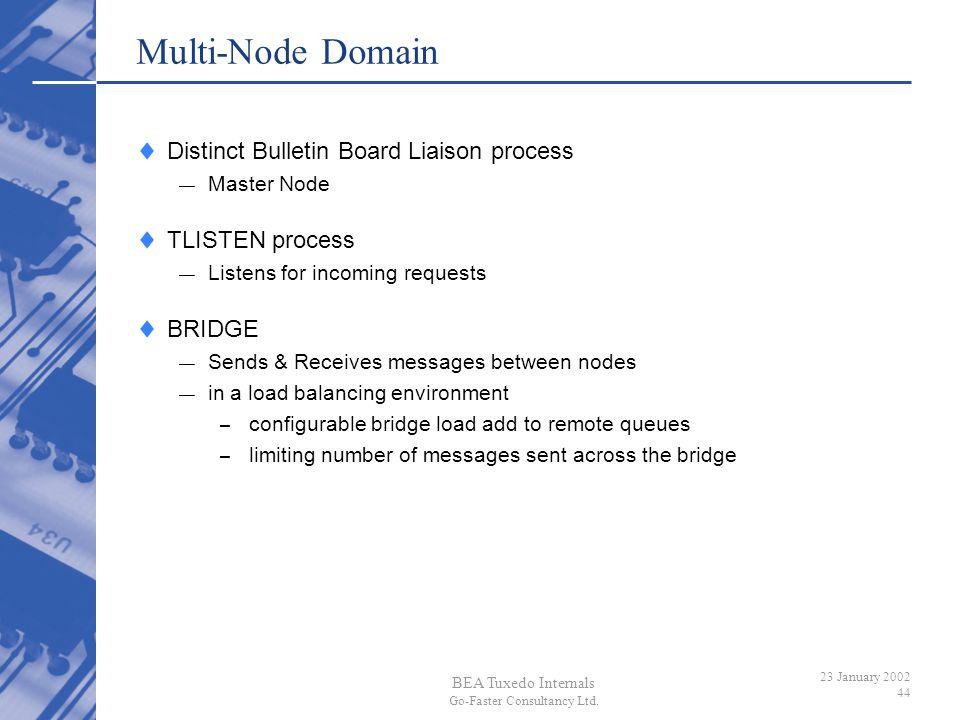BEA Tuxedo Internals Go-Faster Consultancy Ltd. 23 January 2002 44 Multi-Node Domain Distinct Bulletin Board Liaison process Master Node TLISTEN proce